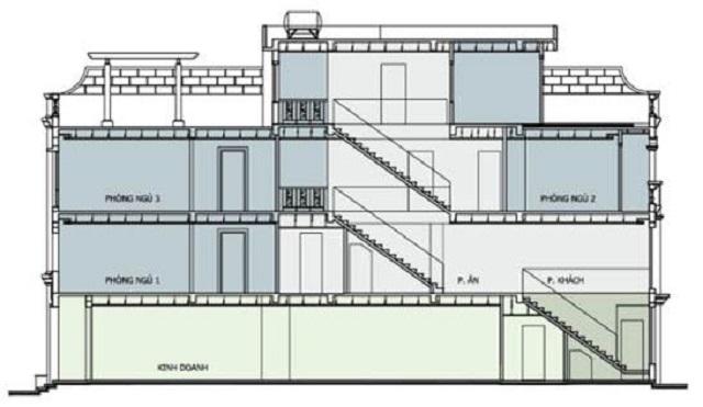thiết kế của nhà phố Phố Trúc Ecopark